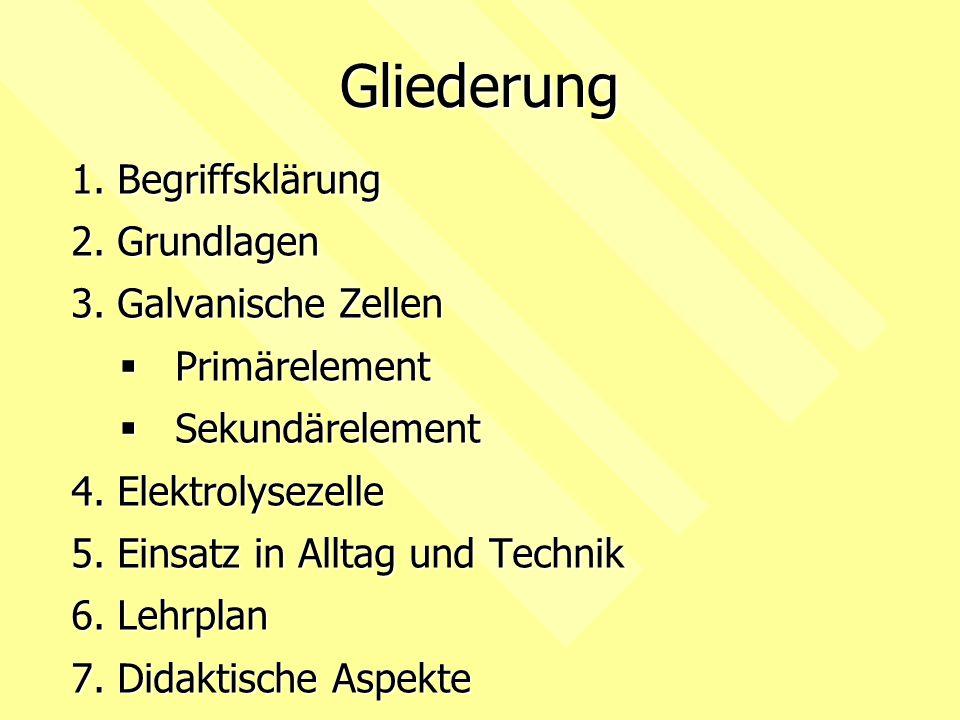 Gliederung 1.Begriffsklärung 2. Grundlagen 3.