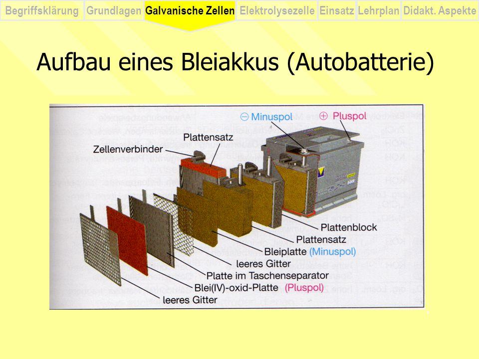 BegriffsklärungElektrolysezelleGalvanische ZellenEinsatzLehrplanDidakt. Aspekte Grundlagen Aufbau eines Bleiakkus (Autobatterie) Galvanische Zellen