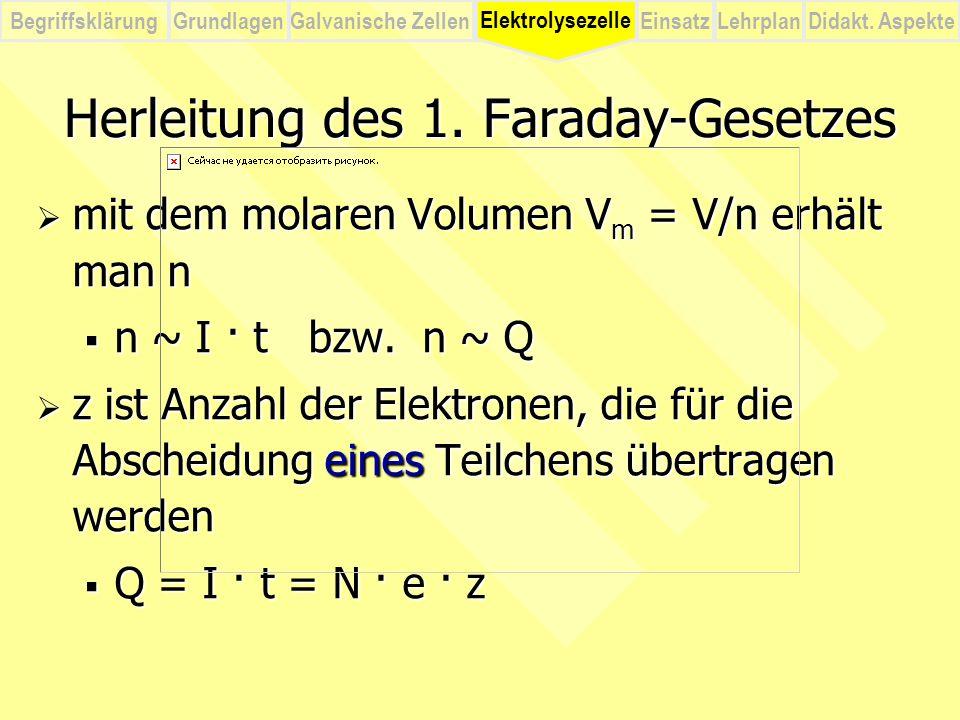 BegriffsklärungElektrolysezelleGalvanische ZellenEinsatzLehrplanDidakt. Aspekte Grundlagen Herleitung des 1. Faraday-Gesetzes  mit dem molaren Volume