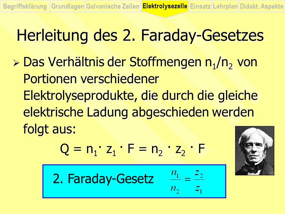 BegriffsklärungElektrolysezelleGalvanische ZellenEinsatzLehrplanDidakt. Aspekte Grundlagen Herleitung des 2. Faraday-Gesetzes  Das Verhältnis der Sto