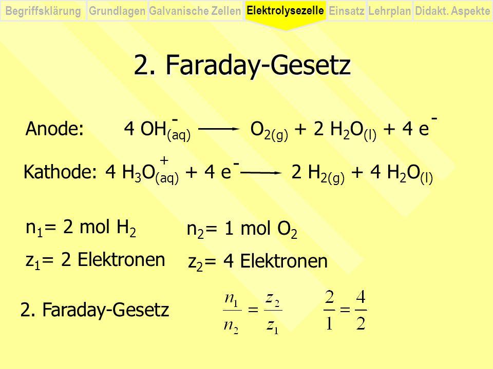 BegriffsklärungElektrolysezelleGalvanische ZellenEinsatzLehrplanDidakt. Aspekte Grundlagen 2. Faraday-Gesetz Anode: 4 OH (aq) O 2(g) + 2 H 2 O (l) + 4