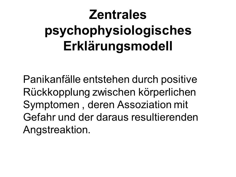 Zentrales psychophysiologisches Erklärungsmodell Panikanfälle entstehen durch positive Rückkopplung zwischen körperlichen Symptomen, deren Assoziation