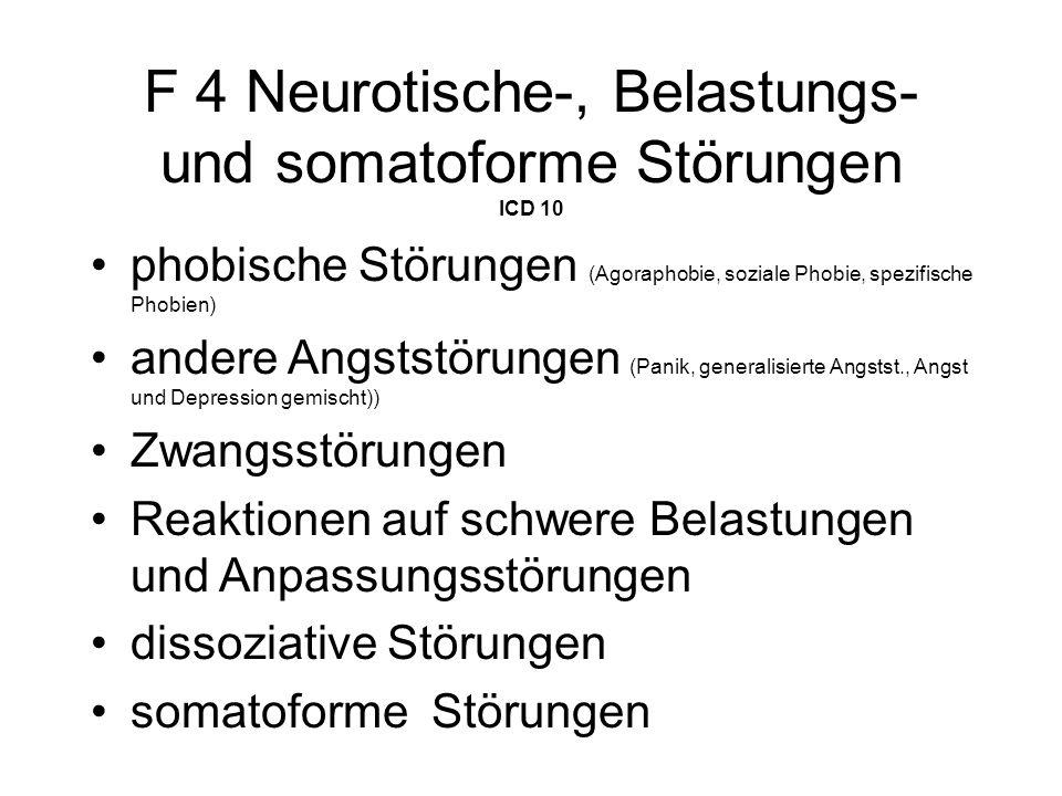 F 4 Neurotische-, Belastungs- und somatoforme Störungen ICD 10 phobische Störungen (Agoraphobie, soziale Phobie, spezifische Phobien) andere Angststör