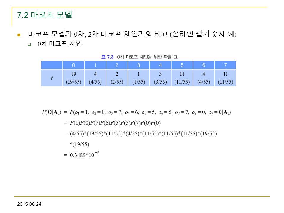 2015-06-24 7.2 마코프 모델 마코프 모델과 0 차, 2 차 마코프 체인과의 비교 ( 온라인 필기 숫자 예 )  0 차 마코프 체인