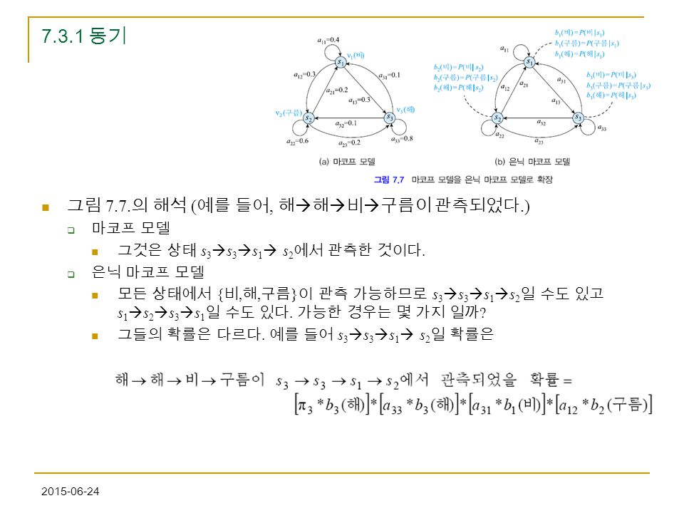2015-06-24 7.3.1 동기 그림 7.7. 의 해석 ( 예를 들어, 해  해  비  구름이 관측되었다.)  마코프 모델 그것은 상태 s 3  s 3  s 1  s 2 에서 관측한 것이다.  은닉 마코프 모델 모든 상태에서 { 비, 해, 구름 } 이