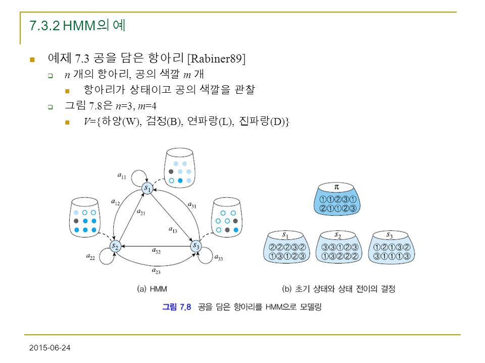 2015-06-24 7.3.2 HMM 의 예 예제 7.3 공을 담은 항아리 [Rabiner89]  n 개의 항아리, 공의 색깔 m 개 항아리가 상태이고 공의 색깔을 관찰  그림 7.8 은 n=3, m=4 V={ 하양 (W), 검정 (B), 연파랑 (L), 진파랑 (D)}