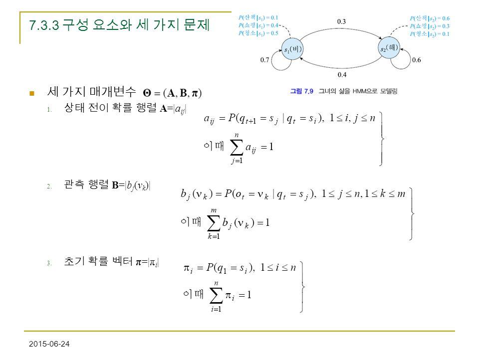 2015-06-24 7.3.3 구성 요소와 세 가지 문제 세 가지 매개변수 1. 상태 전이 확률 행렬 A=|a ij | 2. 관측 행렬 B=|b j (v k )| 3. 초기 확률 벡터 π=|π i |