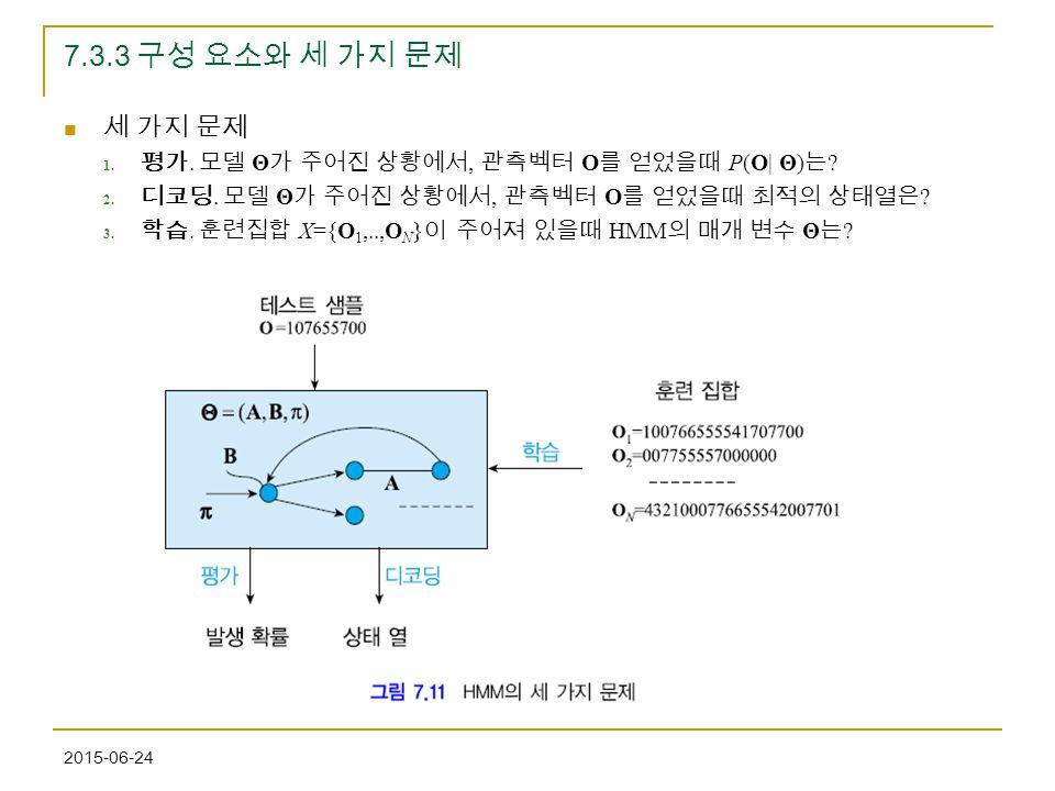 2015-06-24 7.3.3 구성 요소와 세 가지 문제 세 가지 문제 1. 평가. 모델 Θ 가 주어진 상황에서, 관측벡터 O 를 얻었을때 P(O| Θ) 는 ? 2. 디코딩. 모델 Θ 가 주어진 상황에서, 관측벡터 O 를 얻었을때 최적의 상태열은 ? 3. 학습. 훈련집