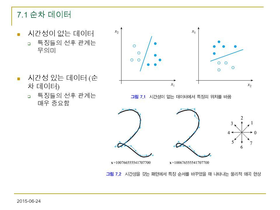 2015-06-24 7.1 순차 데이터 시간성이 없는 데이터  특징들의 선후 관계는 무의미 시간성 있는 데이터 ( 순 차 데이터 )  특징들의 선후 관계는 매우 중요함