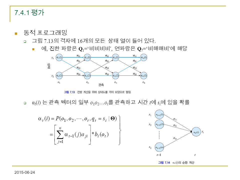 2015-06-24 7.4.1 평가 동적 프로그래밍  그림 7.13 의 격자에 16 개의 모든 상태 열이 들어 있다. 예, 진한 파랑은 Q 1 =' 비비비비 ', 연파랑은 Q 7 =' 비해해비 ' 에 해당  α t (i) 는 관측 벡터의 일부 o 1 o 2 …o t