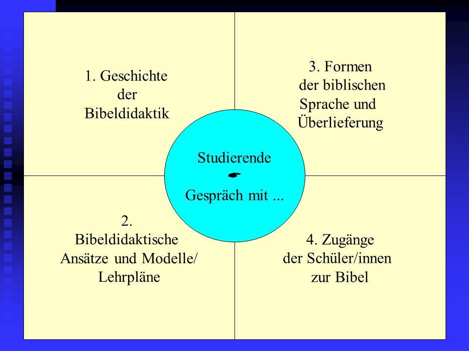 1. Geschichte der Bibeldidaktik 2. Bibeldidaktische Ansätze und Modelle/ Lehrpläne 3. Formen der biblischen Sprache und Überlieferung 4. Zugänge der S