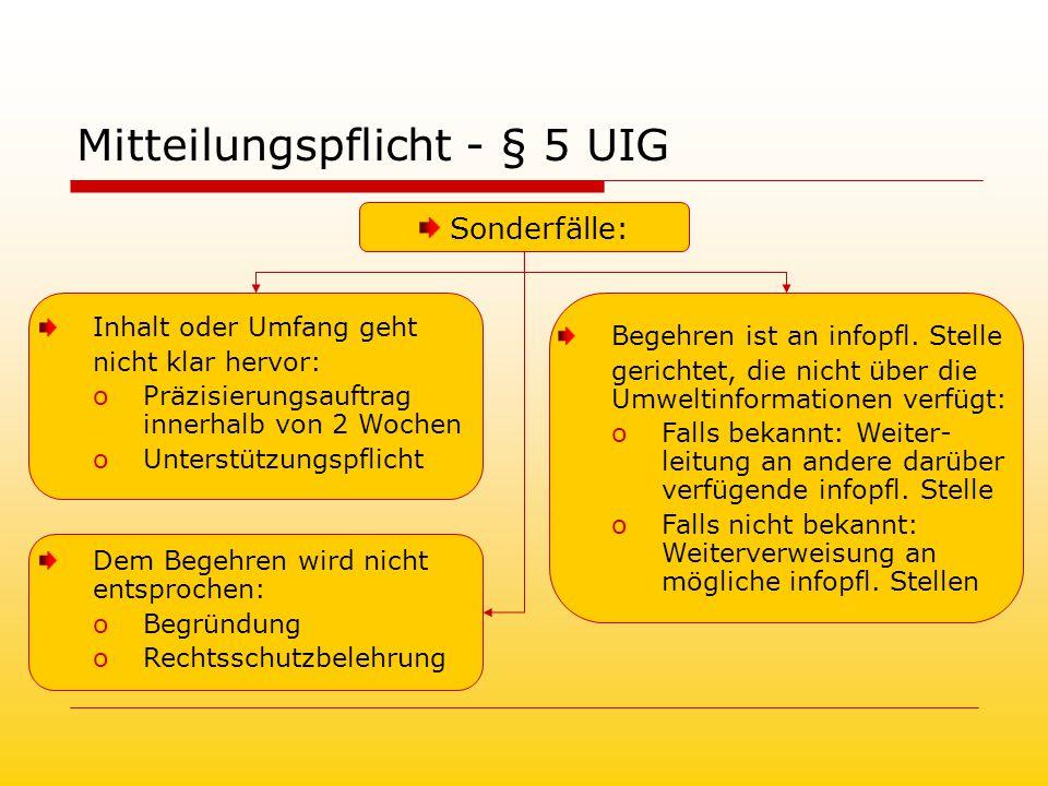 Mitteilungspflicht - § 5 UIG Sonderfälle: Inhalt oder Umfang geht nicht klar hervor: oPräzisierungsauftrag innerhalb von 2 Wochen oUnterstützungspflicht Begehren ist an infopfl.