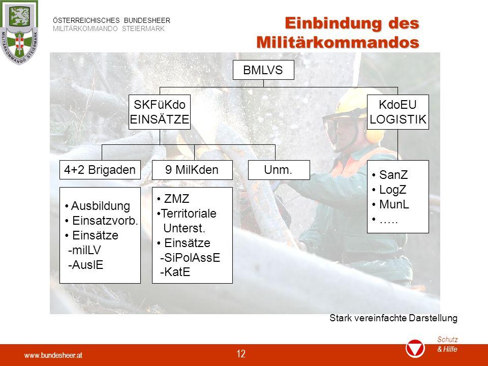 www.bundesheer.at Schutz & Hilfe ÖSTERREICHISCHES BUNDESHEER MILITÄRKOMMANDO STEIERMARK 12 Einbindung des Militärkommandos BMLVS SKFüKdo EINSÄTZE KdoE