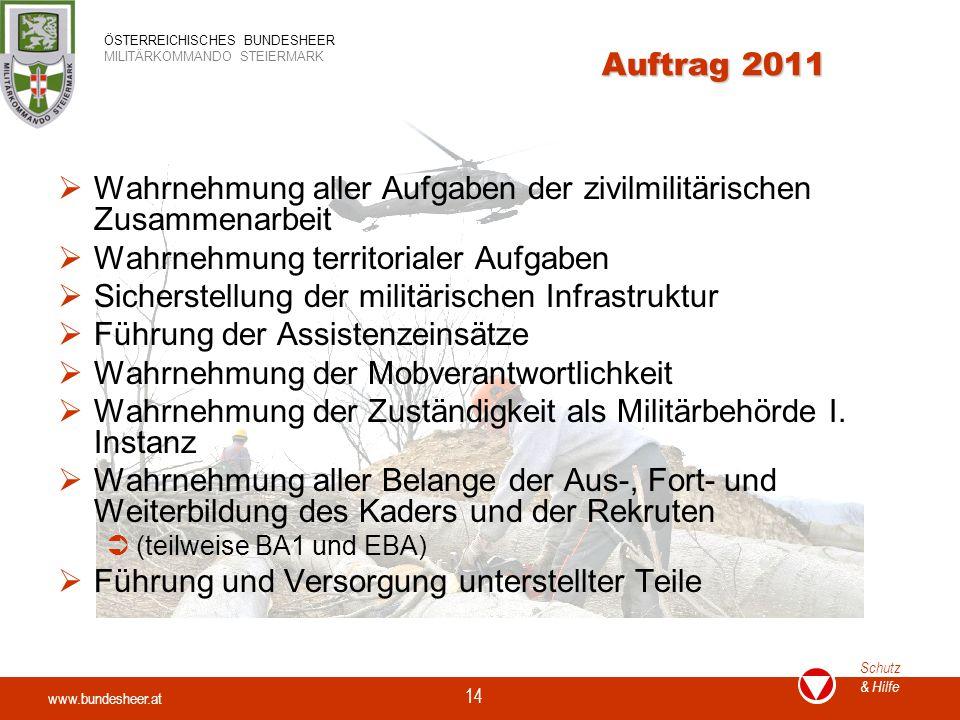 www.bundesheer.at Schutz & Hilfe ÖSTERREICHISCHES BUNDESHEER MILITÄRKOMMANDO STEIERMARK 14 Auftrag 2011  Wahrnehmung aller Aufgaben der zivilmilitäri