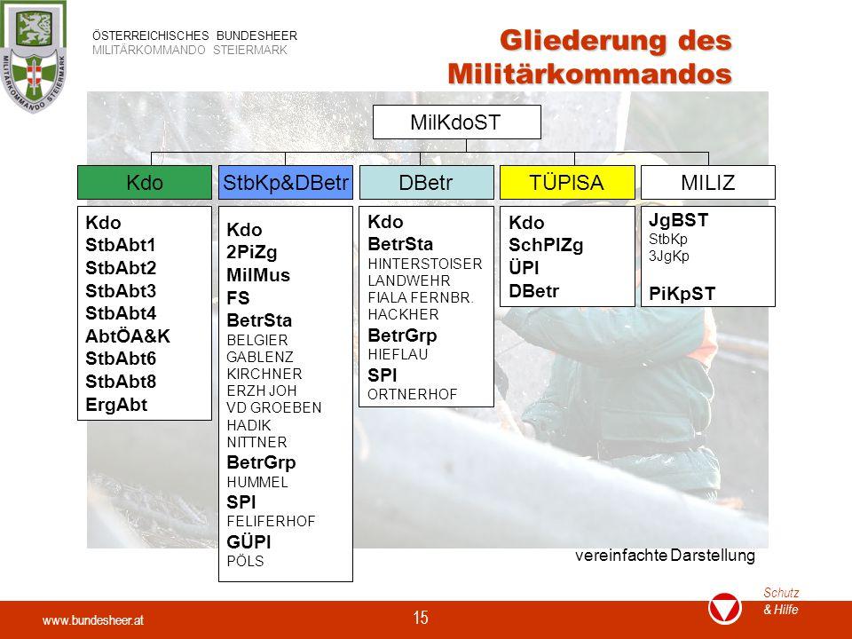 www.bundesheer.at Schutz & Hilfe ÖSTERREICHISCHES BUNDESHEER MILITÄRKOMMANDO STEIERMARK 15 Gliederung des Militärkommandos MilKdoST Kdo StbAbt1 StbAbt