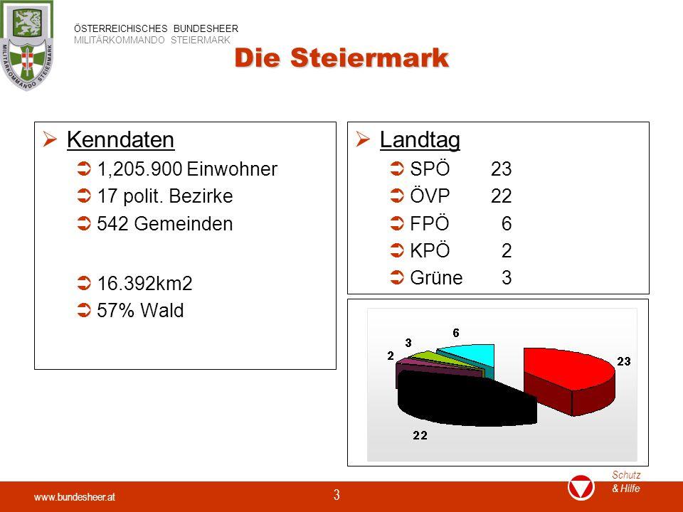 www.bundesheer.at Schutz & Hilfe ÖSTERREICHISCHES BUNDESHEER MILITÄRKOMMANDO STEIERMARK 3 Die Steiermark  Kenndaten  1,205.900 Einwohner  17 polit.