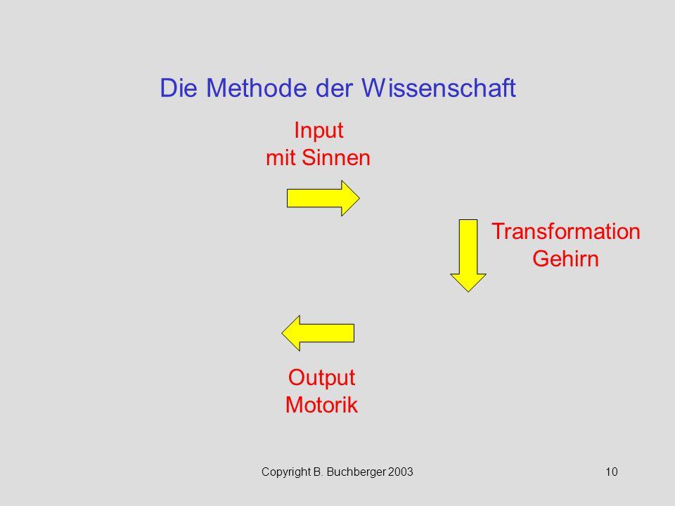 Copyright B. Buchberger 200310 Die Methode der Wissenschaft Input mit Sinnen Transformation Gehirn Output Motorik