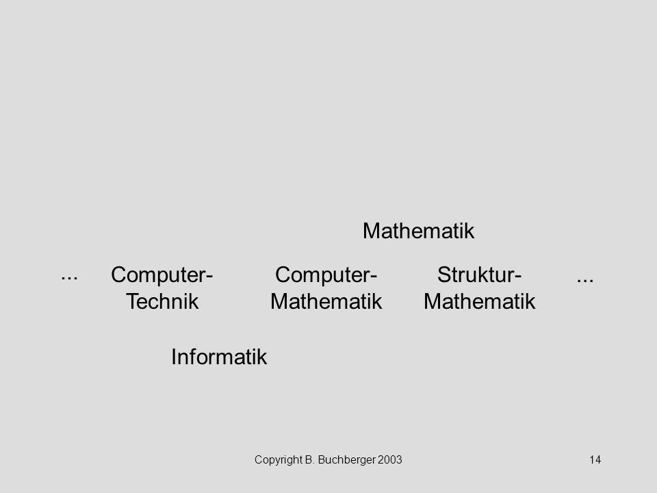 Copyright B. Buchberger 200314... Computer- Technik Computer- Mathematik Struktur- Mathematik... Informatik Mathematik