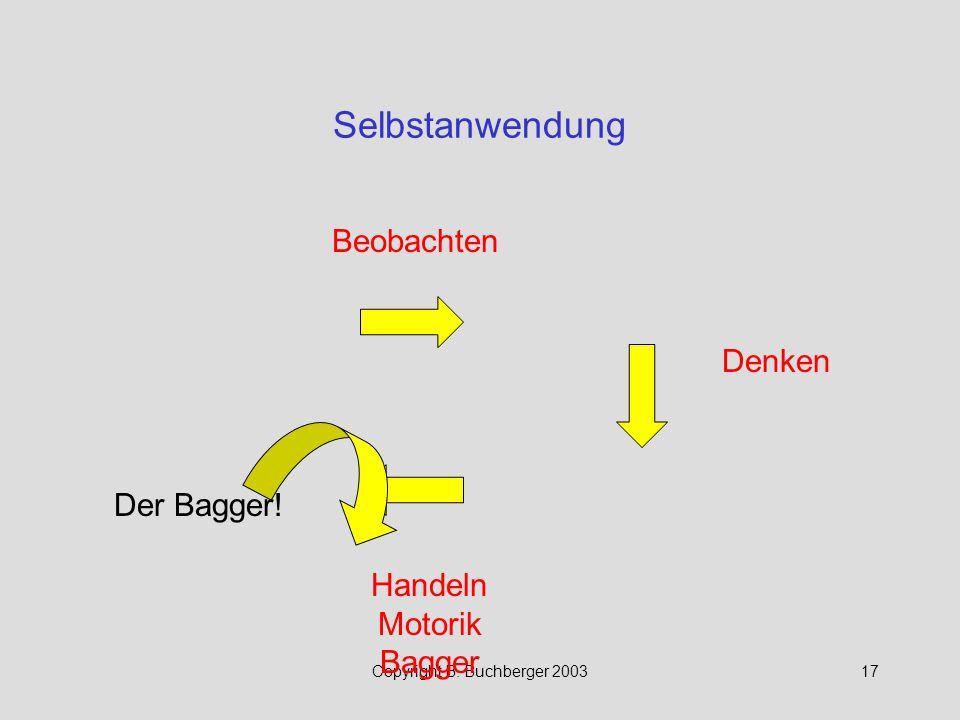 Copyright B. Buchberger 200317 Selbstanwendung Beobachten Handeln Motorik Bagger Denken Der Bagger!