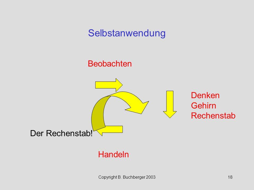Copyright B. Buchberger 200318 Selbstanwendung Beobachten Handeln Denken Gehirn Rechenstab Der Rechenstab!