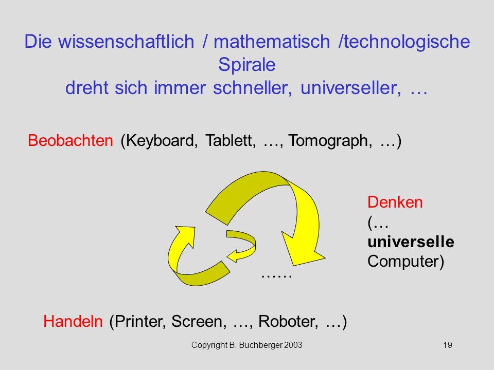 Copyright B. Buchberger 200319 Die wissenschaftlich / mathematisch /technologische Spirale dreht sich immer schneller, universeller, … Beobachten (Key