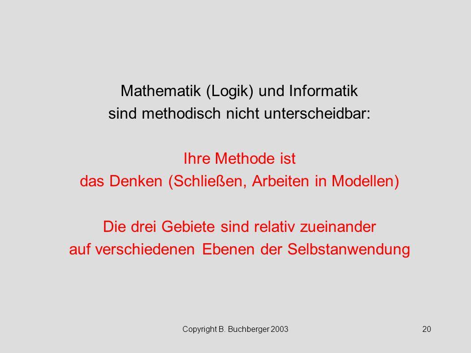 Copyright B. Buchberger 200320 Mathematik (Logik) und Informatik sind methodisch nicht unterscheidbar: Ihre Methode ist das Denken (Schließen, Arbeite