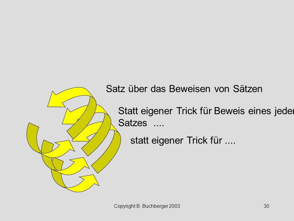 Copyright B. Buchberger 200330 Statt eigener Trick für Beweis eines jeden Satzes.... statt eigener Trick für.... Satz über das Beweisen von Sätzen