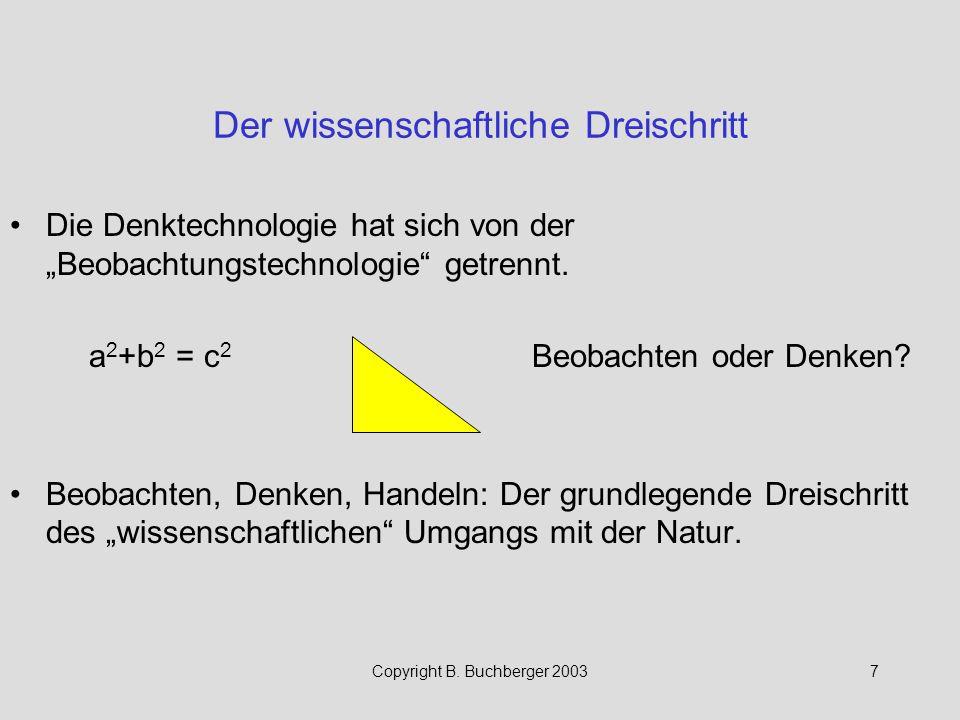 """Copyright B. Buchberger 20037 Der wissenschaftliche Dreischritt Die Denktechnologie hat sich von der """"Beobachtungstechnologie"""" getrennt. a 2 +b 2 = c"""