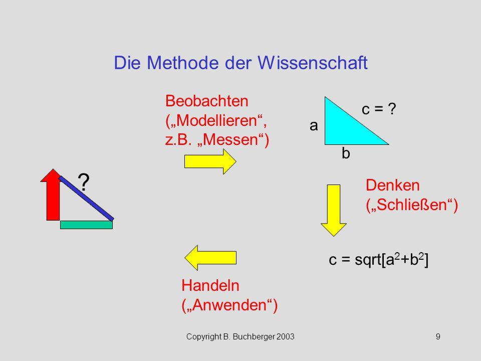 """Copyright B. Buchberger 20039 Die Methode der Wissenschaft Beobachten (""""Modellieren"""", z.B. """"Messen"""") Denken (""""Schließen"""") Handeln (""""Anwenden"""") ? a b c"""