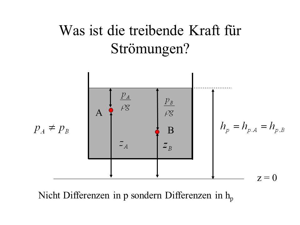 Was ist die treibende Kraft für Strömungen? z = 0 Nicht Differenzen in p sondern Differenzen in h p A B