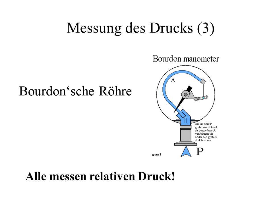 Messung des Drucks (3) Bourdon'sche Röhre Alle messen relativen Druck!