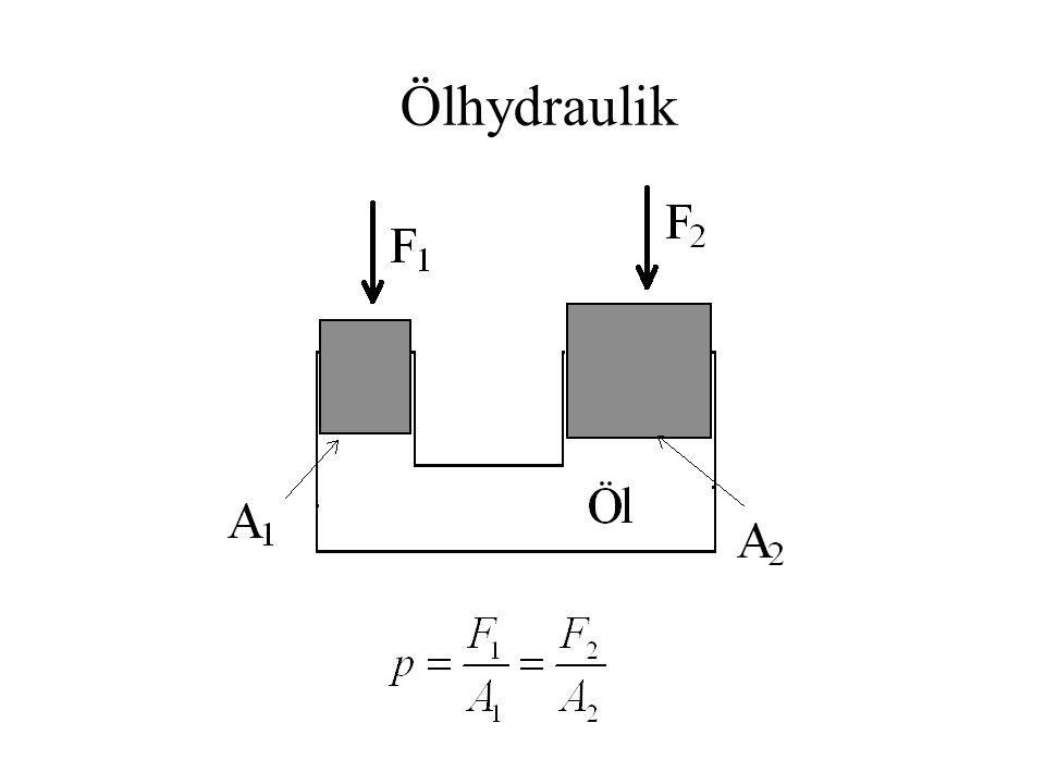 Ölhydraulik