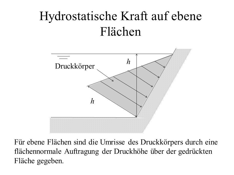 h Hydrostatische Kraft auf ebene Flächen Druckkörper h Für ebene Flächen sind die Umrisse des Druckkörpers durch eine flächennormale Auftragung der Druckhöhe über der gedrückten Fläche gegeben.