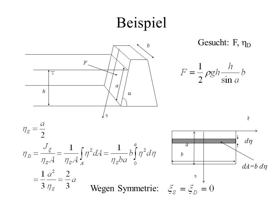 Beispiel b   a a  b h  F Gesucht: F,  D dd dA=b d  Wegen Symmetrie: