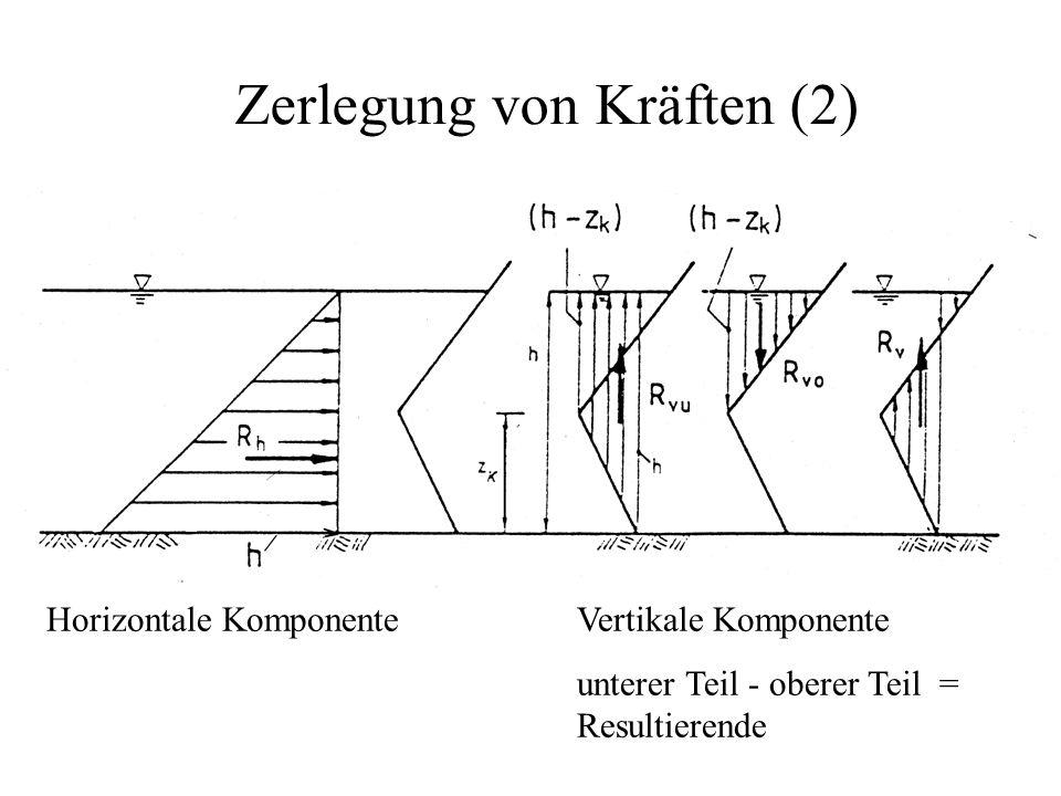 Zerlegung von Kräften (2) Horizontale KomponenteVertikale Komponente unterer Teil - oberer Teil = Resultierende