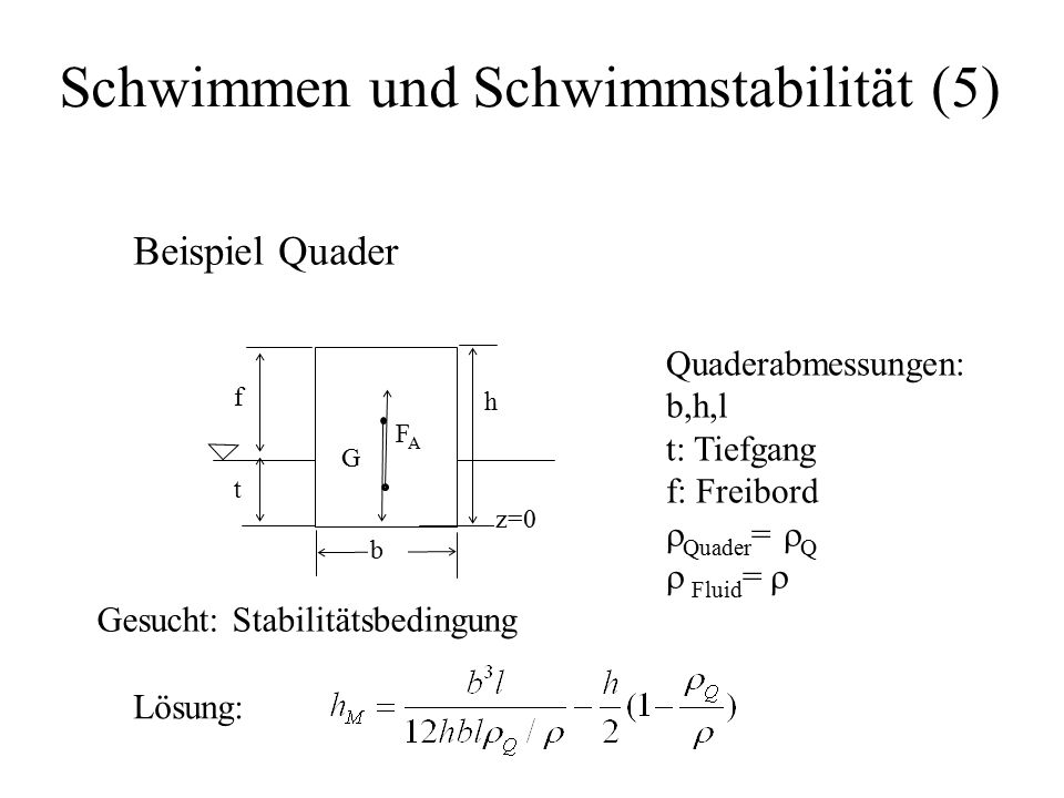 Schwimmen und Schwimmstabilität (5) Beispiel Quader Quaderabmessungen: b,h,l t: Tiefgang f: Freibord  Quader =  Q  Fluid =  z=0 f t G FAFA h b Gesucht: Stabilitätsbedingung Lösung: