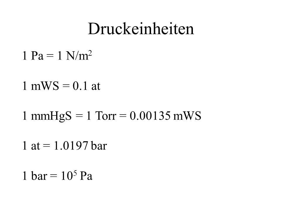 Druckeinheiten 1 Pa = 1 N/m 2 1 mWS = 0.1 at 1 mmHgS = 1 Torr = 0.00135 mWS 1 at = 1.0197 bar 1 bar = 10 5 Pa