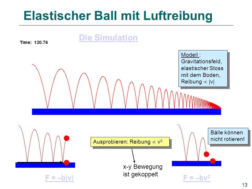 13 Elastischer Ball mit Luftreibung Die Simulation Modell : Gravitationsfeld, elastischer Stoss mit dem Boden, Reibung  |v| x-y Bewegung ist gekoppel