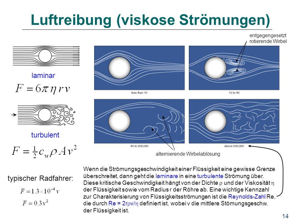 14 Luftreibung (viskose Strömungen) Wenn die Strömungsgeschwindigkeit einer Flüssigkeit eine gewisse Grenze überschreitet, dann geht die laminare in e