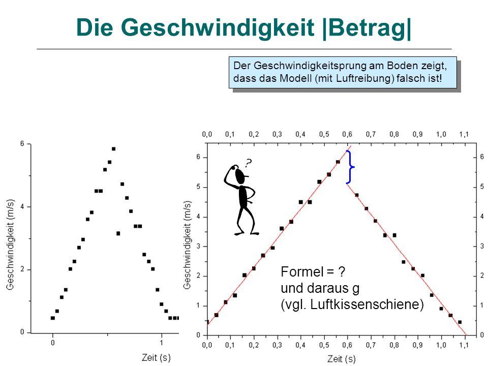 18 Die Geschwindigkeit |Betrag| Der Geschwindigkeitsprung am Boden zeigt, dass das Modell (mit Luftreibung) falsch ist! Formel = ? und daraus g (vgl.