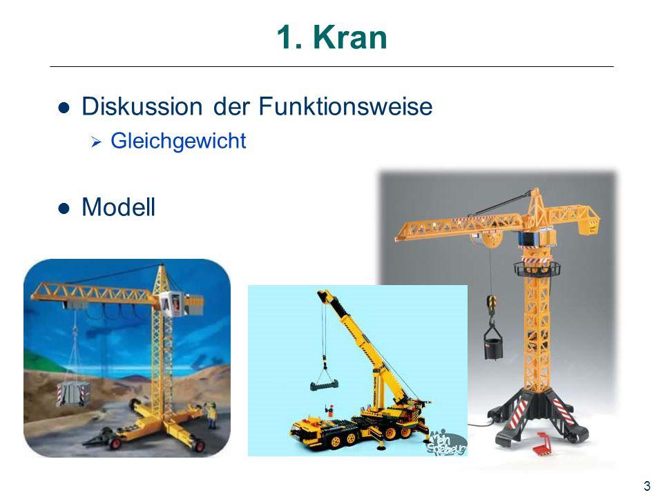 3 1. Kran Diskussion der Funktionsweise  Gleichgewicht Modell