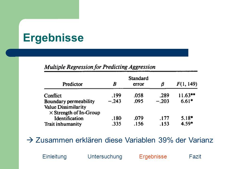 Ergebnisse EinleitungUntersuchung Ergebnisse Fazit  Zusammen erklären diese Variablen 39% der Varianz