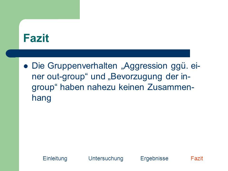 """Fazit Die Gruppenverhalten """"Aggression ggü."""
