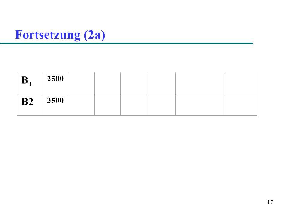 17 Fortsetzung (2a) B1B1 2500 B2 3500