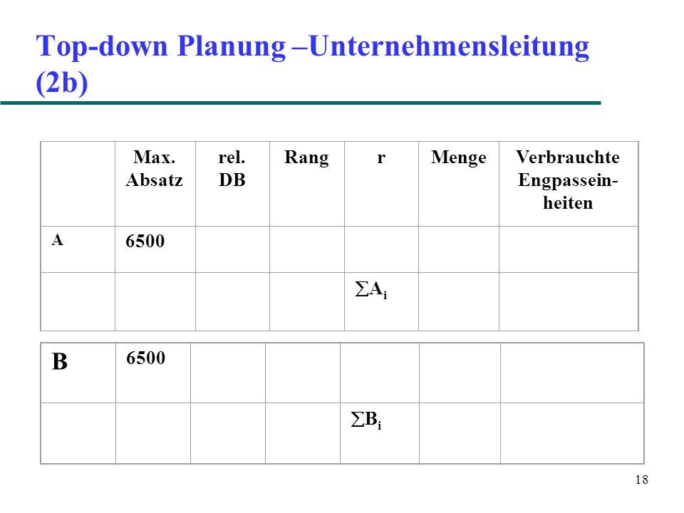 18 Top-down Planung –Unternehmensleitung (2b) Max.