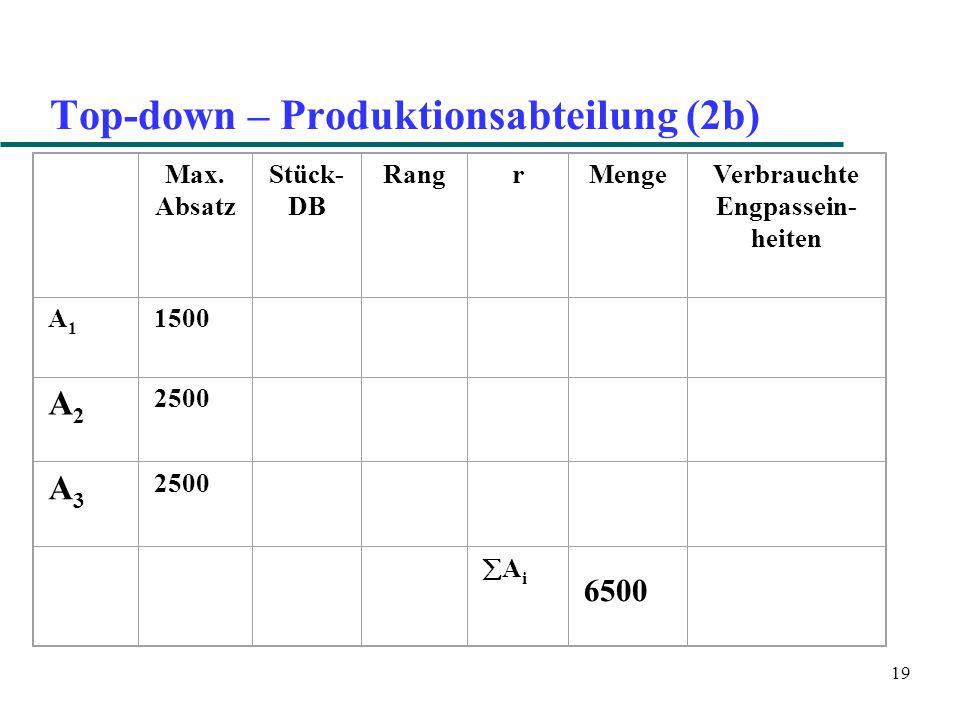 19 Top-down – Produktionsabteilung (2b) Max.