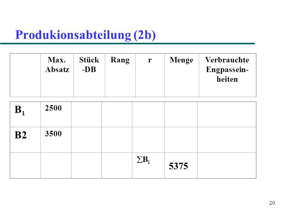 20 Produkionsabteilung (2b) B1B1 2500 B2 3500 BiBi 5375 Max.