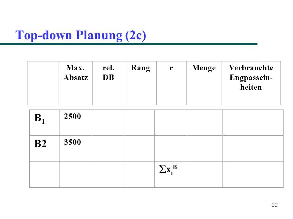 22 Top-down Planung (2c) B1B1 2500 B2 3500 xiBxiB Max.