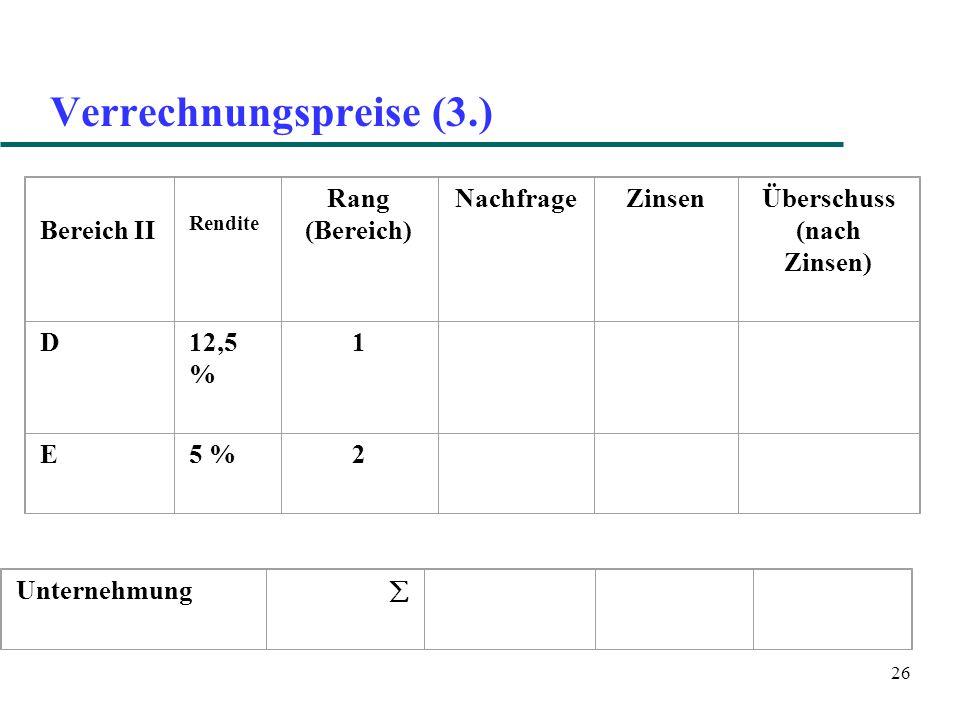 26 Verrechnungspreise (3.) Bereich II Rendite Rang (Bereich) NachfrageZinsenÜberschuss (nach Zinsen) D12,5 % 1 E5 %2 Unternehmung 