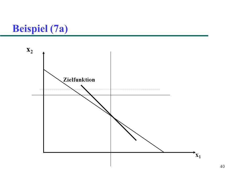 40 Beispiel (7a) Zielfunktion x 2 x 1